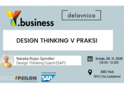 Y.business: Design Thinking v praksi